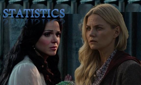 Fanfic / Fanfiction Statistics